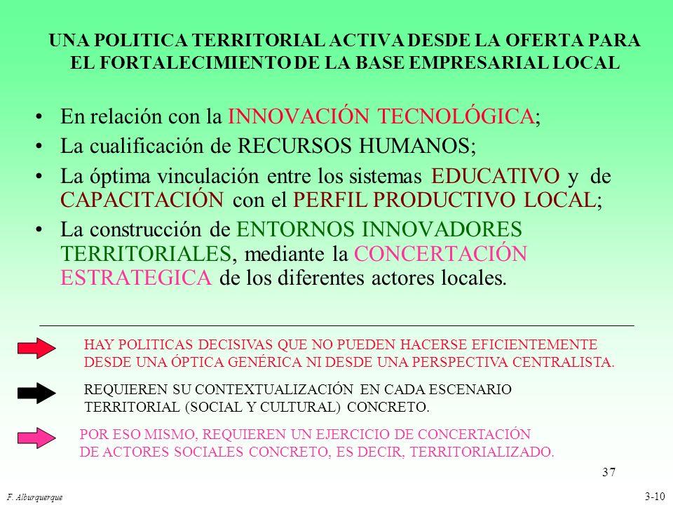 En relación con la INNOVACIÓN TECNOLÓGICA;