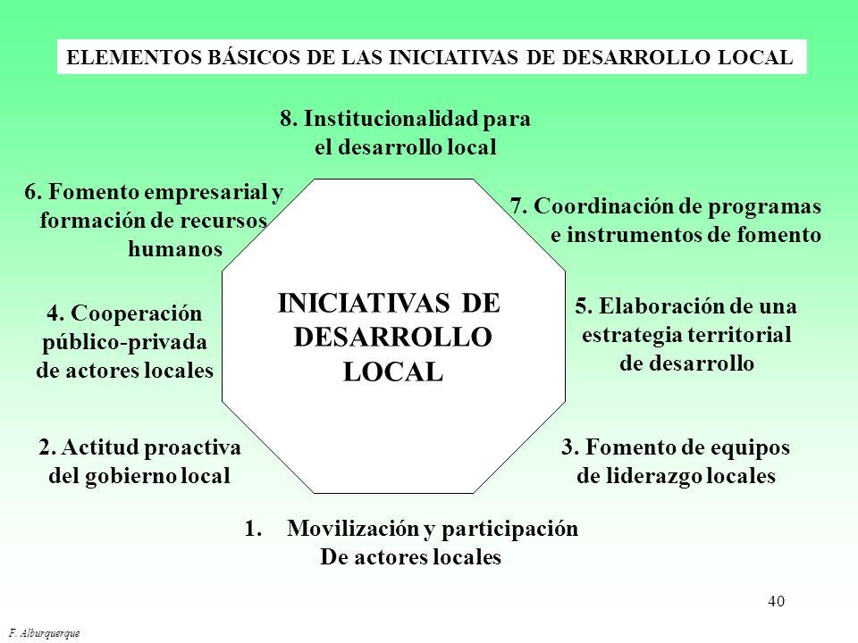 INICIATIVAS DE DESARROLLO LOCAL