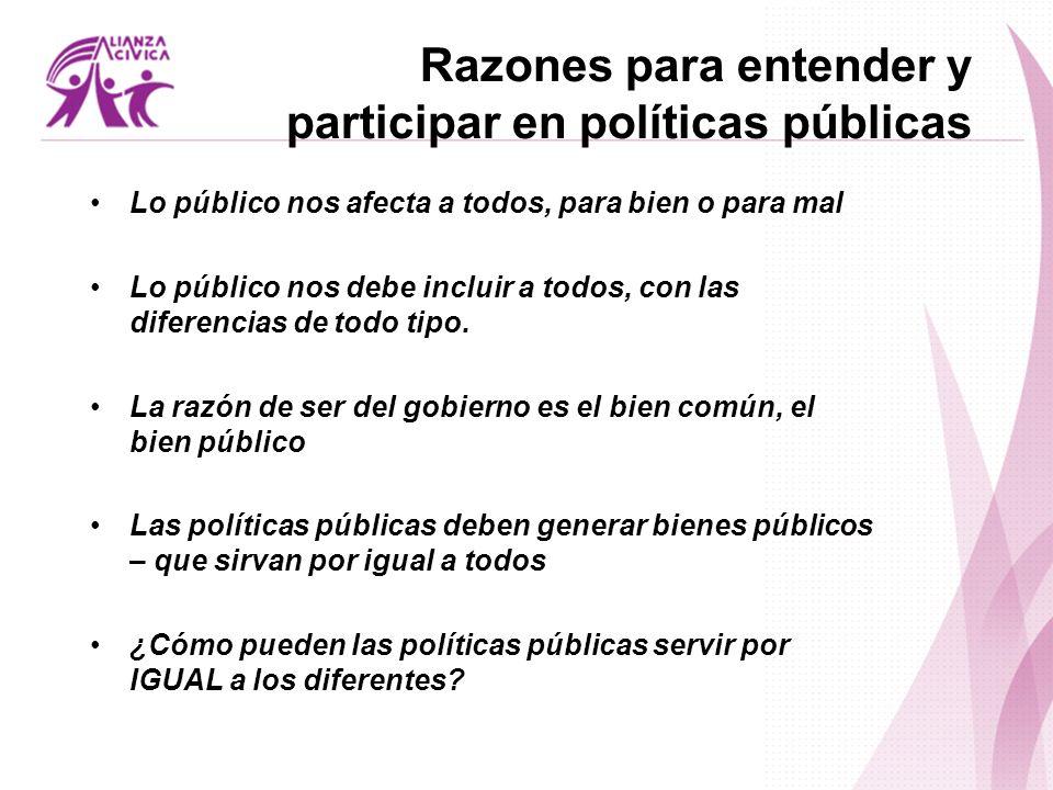 Razones para entender y participar en políticas públicas