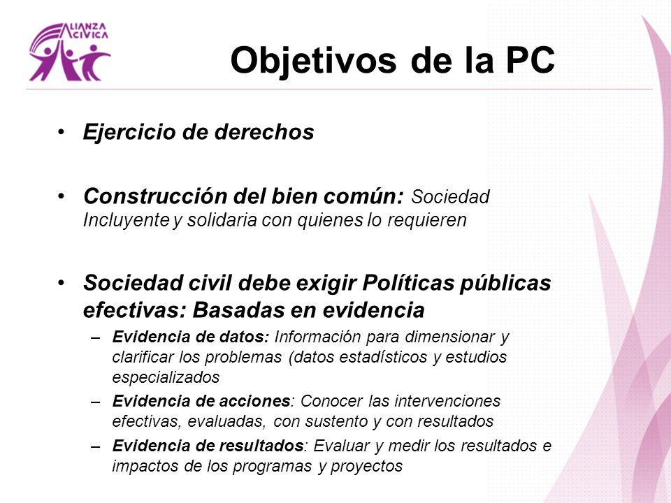 Objetivos de la PC Ejercicio de derechos