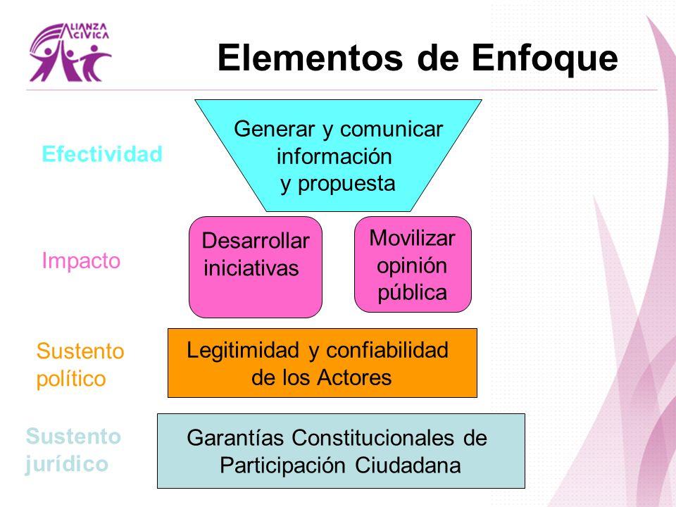 Elementos de Enfoque Generar y comunicar información y propuesta