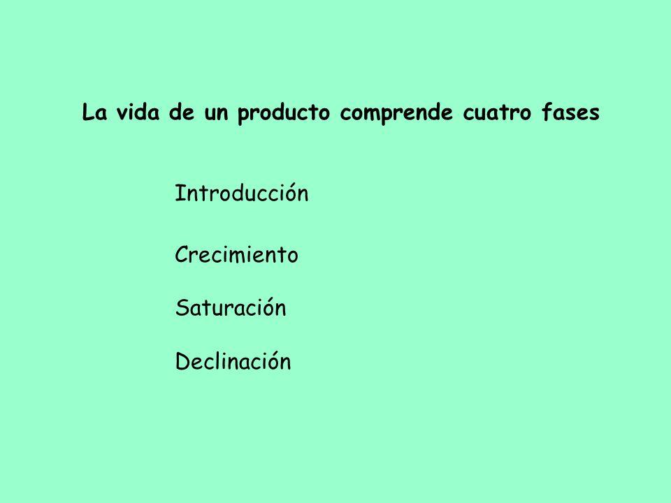 La vida de un producto comprende cuatro fases