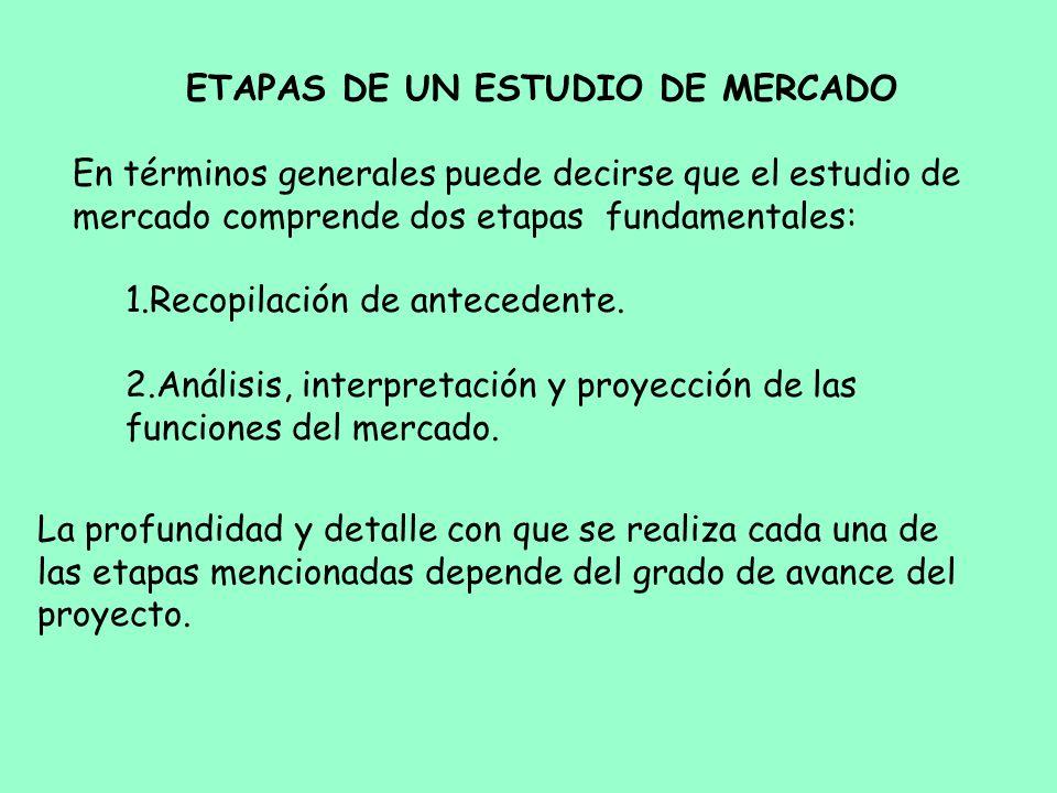 ETAPAS DE UN ESTUDIO DE MERCADO