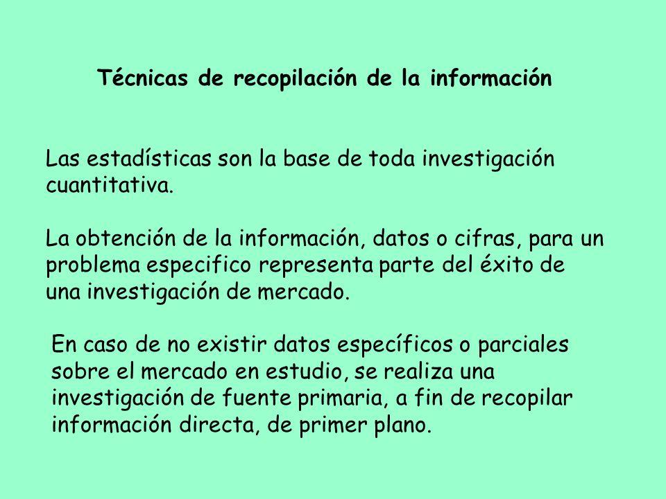 Técnicas de recopilación de la información