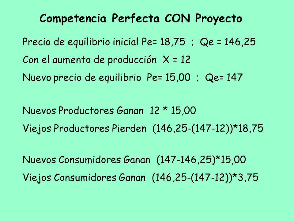 Competencia Perfecta CON Proyecto