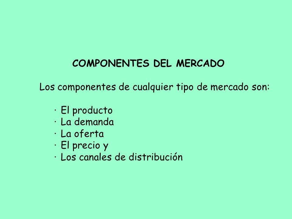 COMPONENTES DEL MERCADO