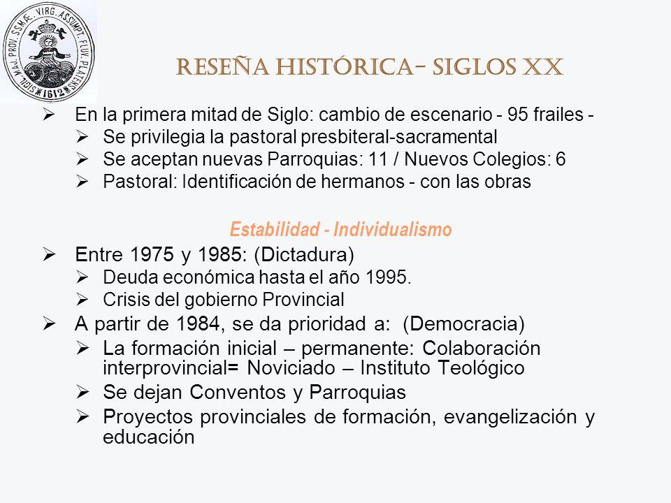 Reseña histórica- Siglos XX