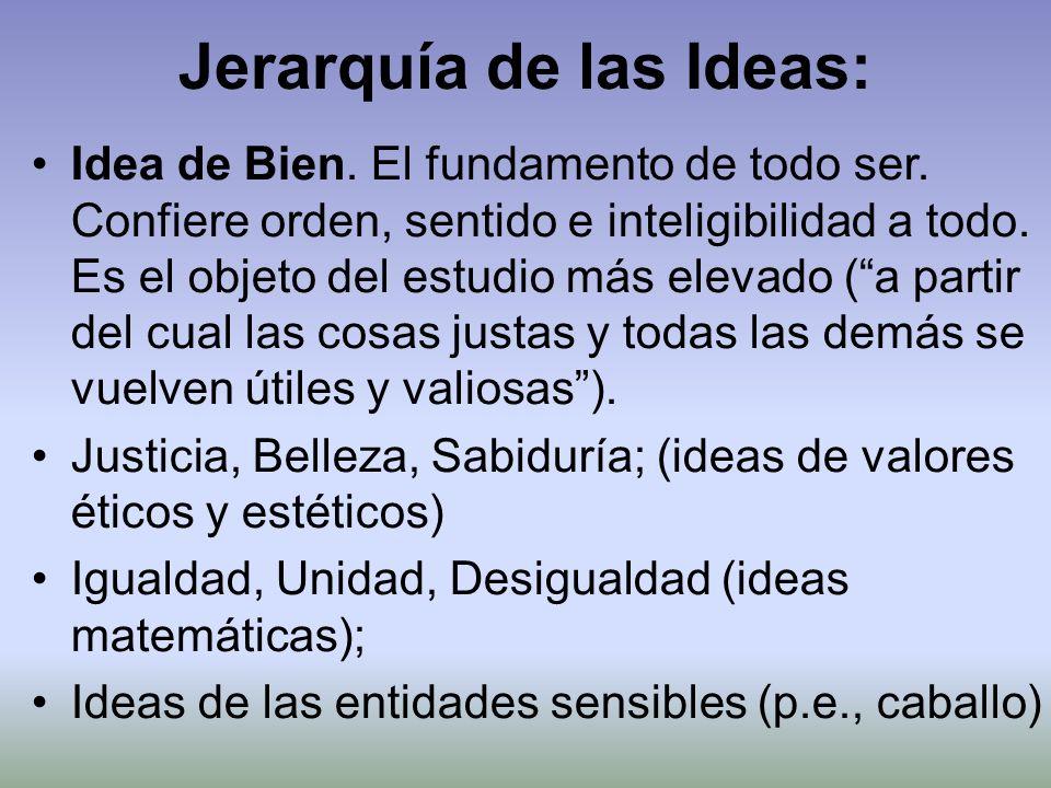 Jerarquía de las Ideas: