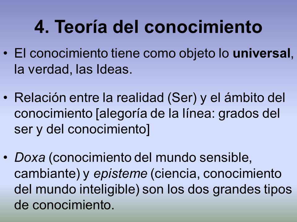 4. Teoría del conocimiento