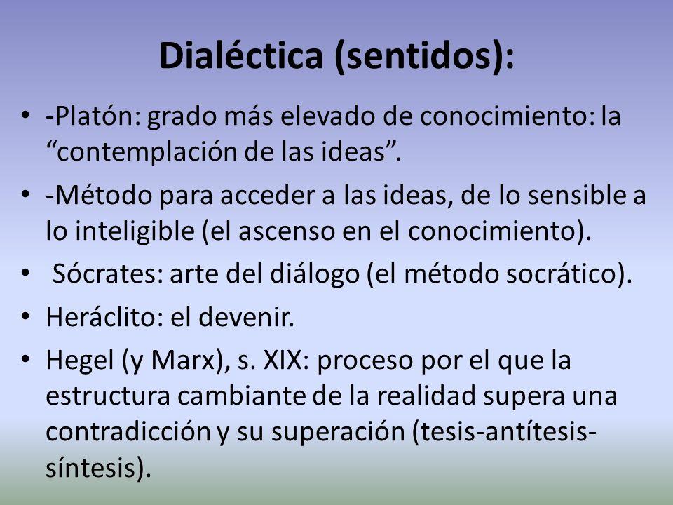 Dialéctica (sentidos):