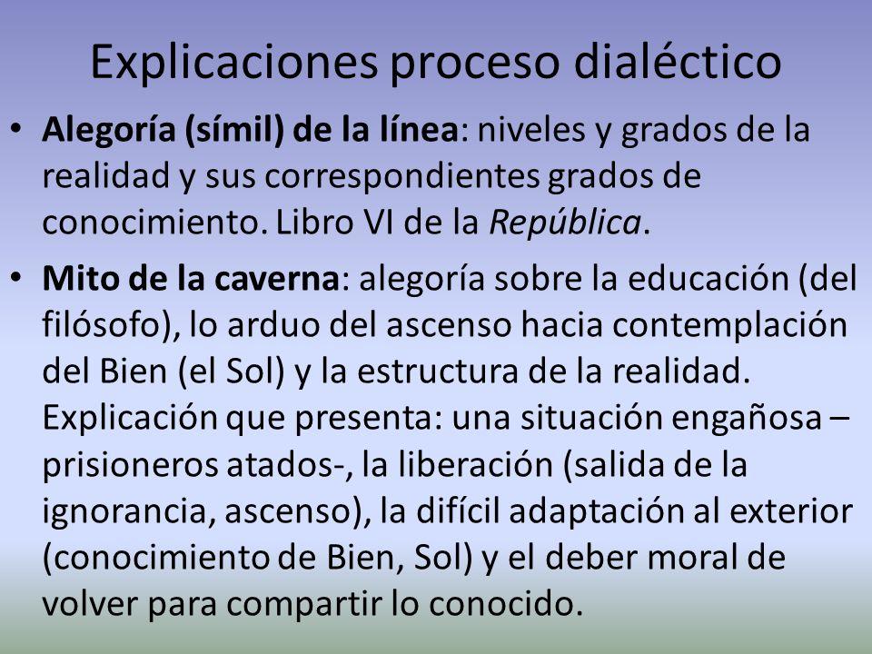 Explicaciones proceso dialéctico