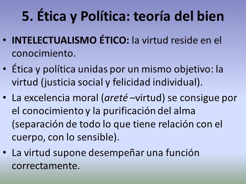5. Ética y Política: teoría del bien
