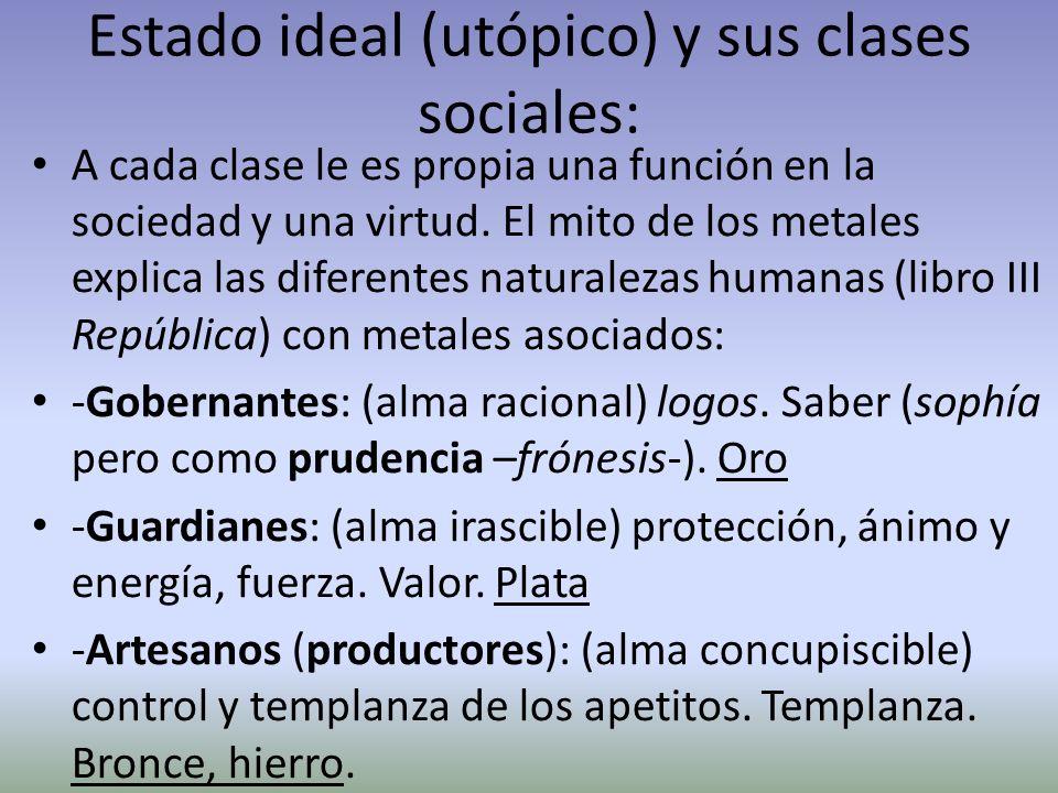 Estado ideal (utópico) y sus clases sociales: