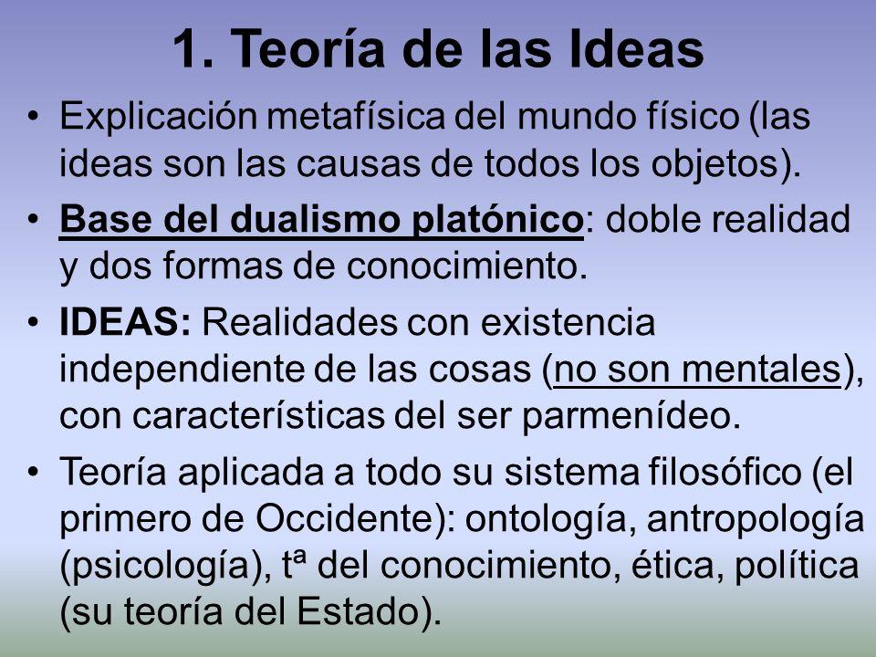 1. Teoría de las Ideas Explicación metafísica del mundo físico (las ideas son las causas de todos los objetos).