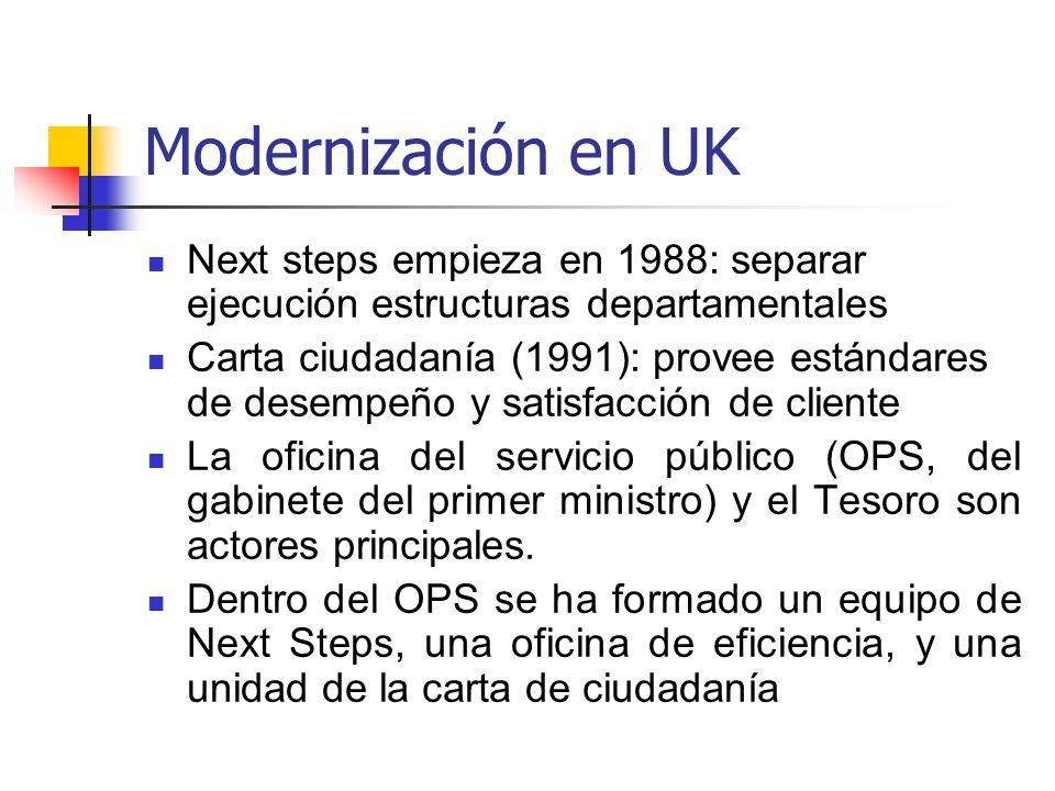 Modernización en UK Next steps empieza en 1988: separar ejecución estructuras departamentales.