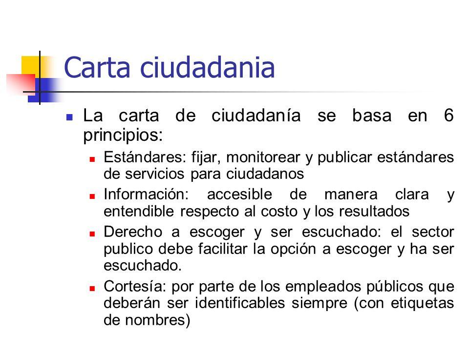 Carta ciudadania La carta de ciudadanía se basa en 6 principios: