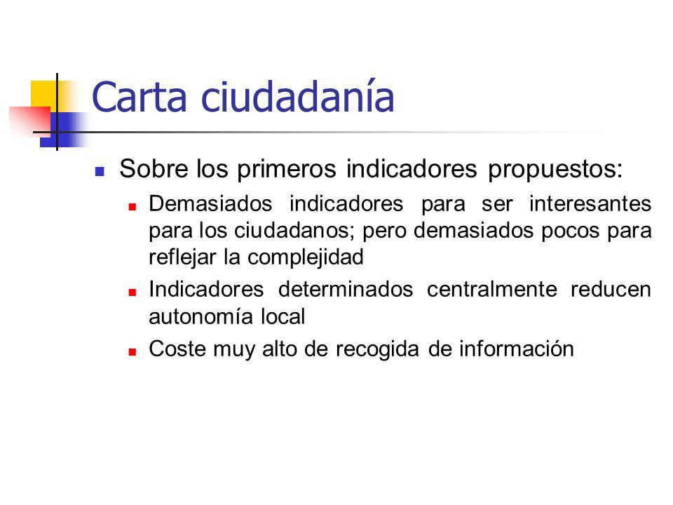 Carta ciudadanía Sobre los primeros indicadores propuestos: