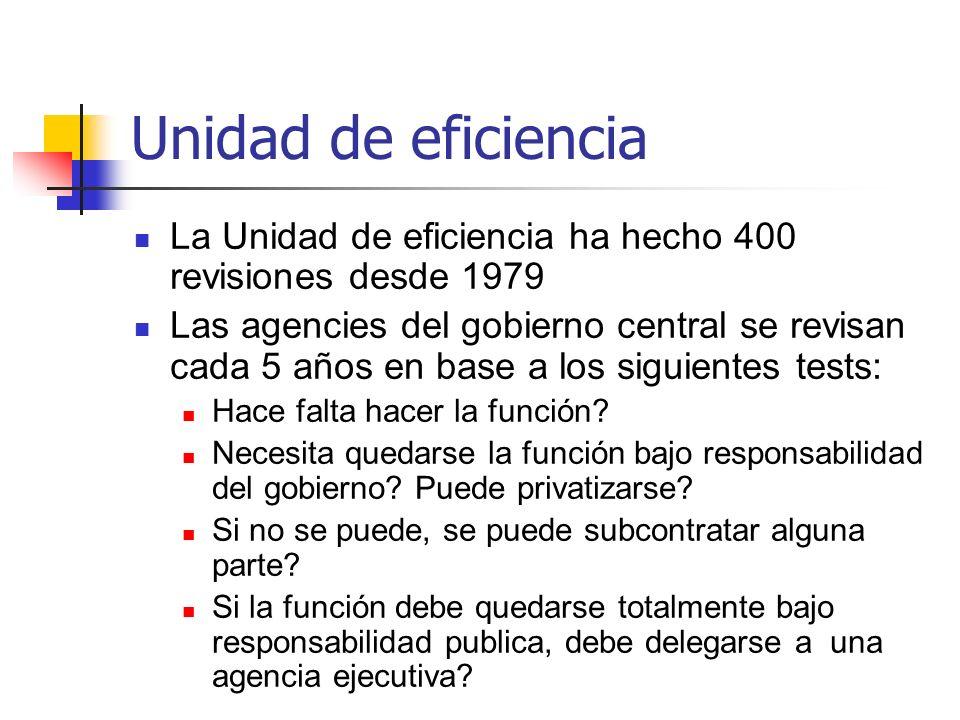 Unidad de eficiencia La Unidad de eficiencia ha hecho 400 revisiones desde 1979.