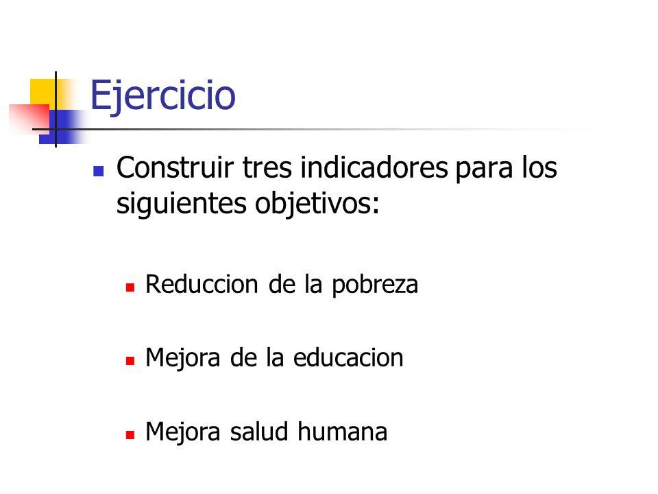 Ejercicio Construir tres indicadores para los siguientes objetivos:
