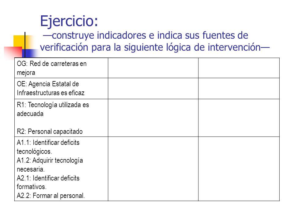 Ejercicio: —construye indicadores e indica sus fuentes de verificación para la siguiente lógica de intervención—