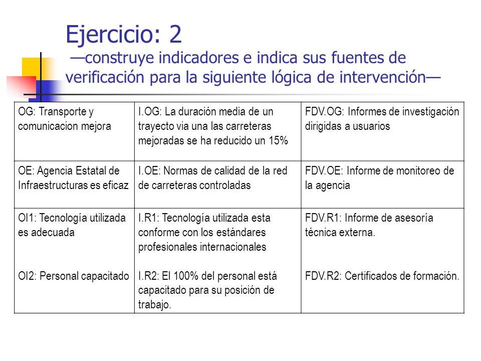 Ejercicio: 2 —construye indicadores e indica sus fuentes de verificación para la siguiente lógica de intervención—