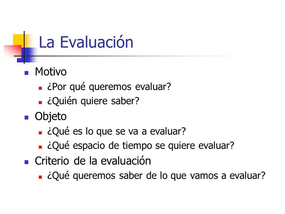La Evaluación Motivo Objeto Criterio de la evaluación