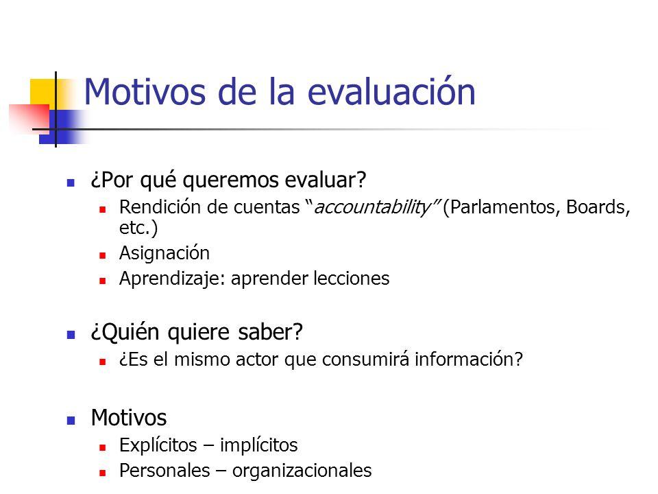 Motivos de la evaluación