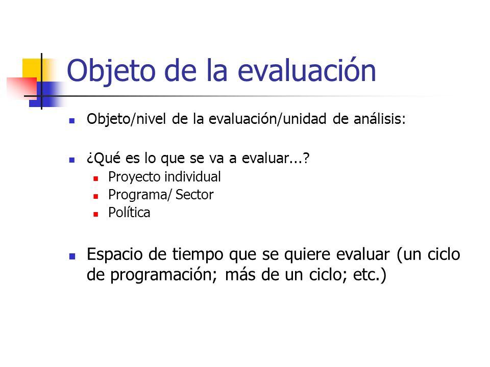 Objeto de la evaluación