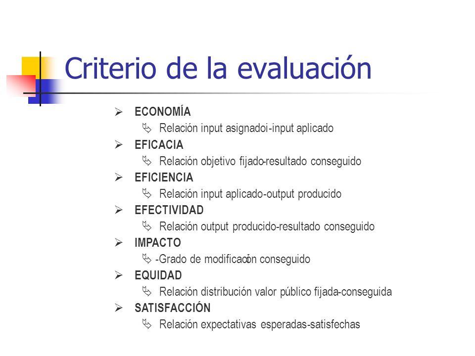 Criterio de la evaluación