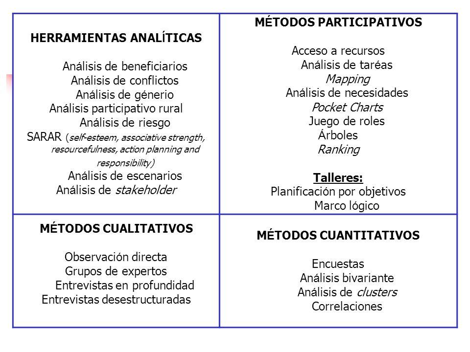 HERRAMIENTAS ANALÍTICAS MÉTODOS PARTICIPATIVOS MÉTODOS CUANTITATIVOS