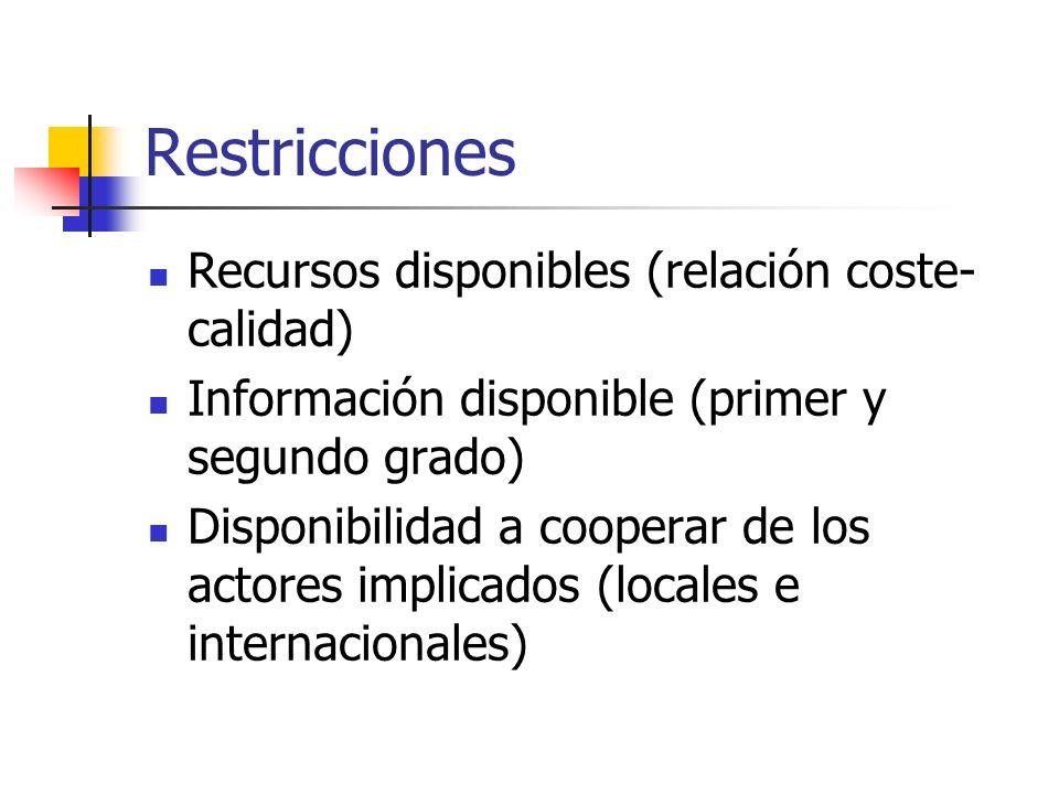 Restricciones Recursos disponibles (relación coste-calidad)