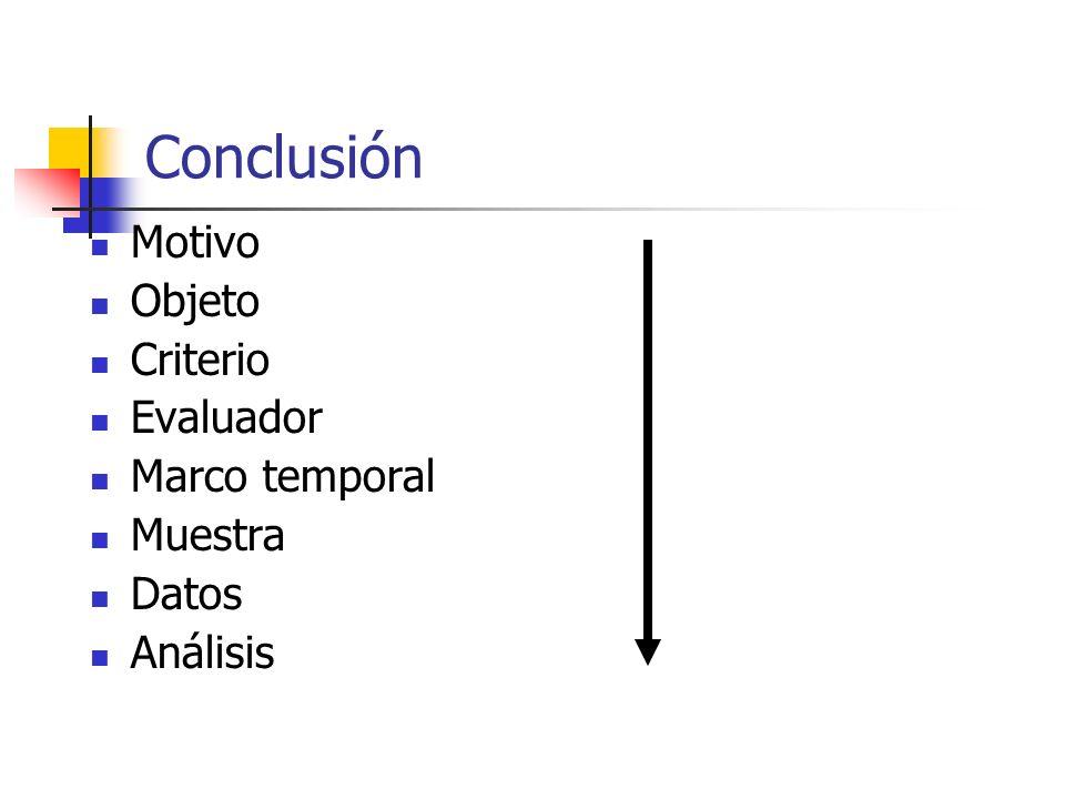 Conclusión Motivo Objeto Criterio Evaluador Marco temporal Muestra