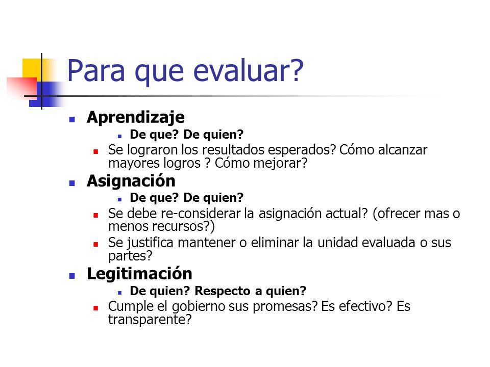 Para que evaluar Aprendizaje Asignación Legitimación