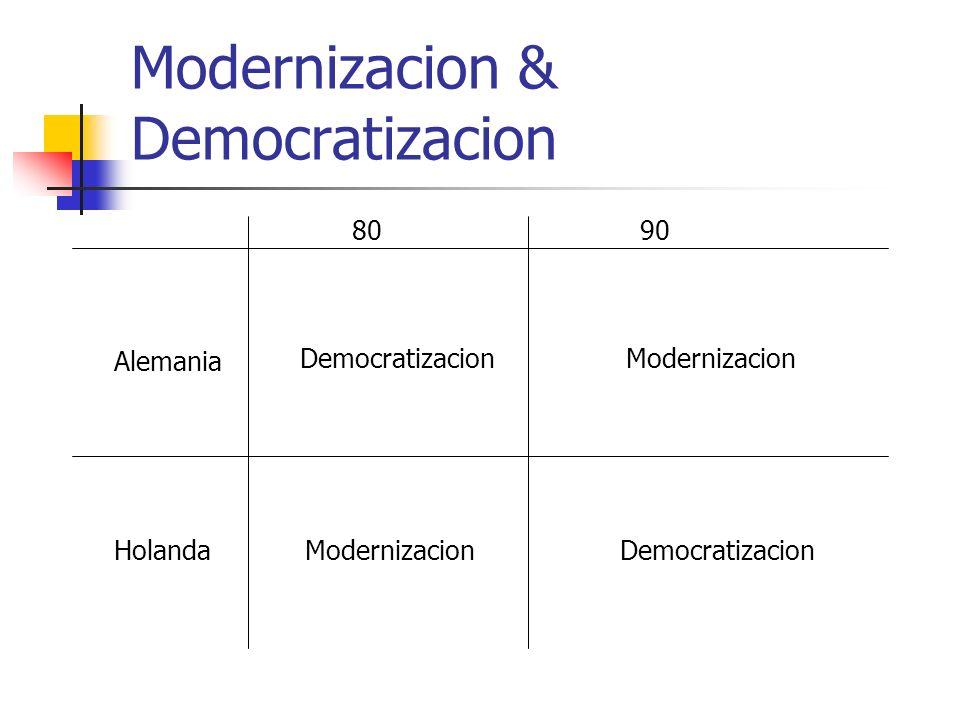 Modernizacion & Democratizacion