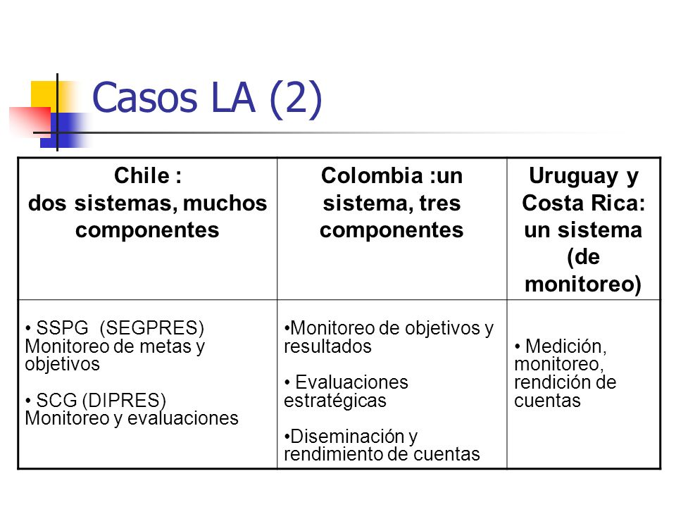 Casos LA (2) Chile : dos sistemas, muchos componentes