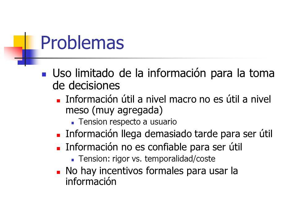Problemas Uso limitado de la información para la toma de decisiones