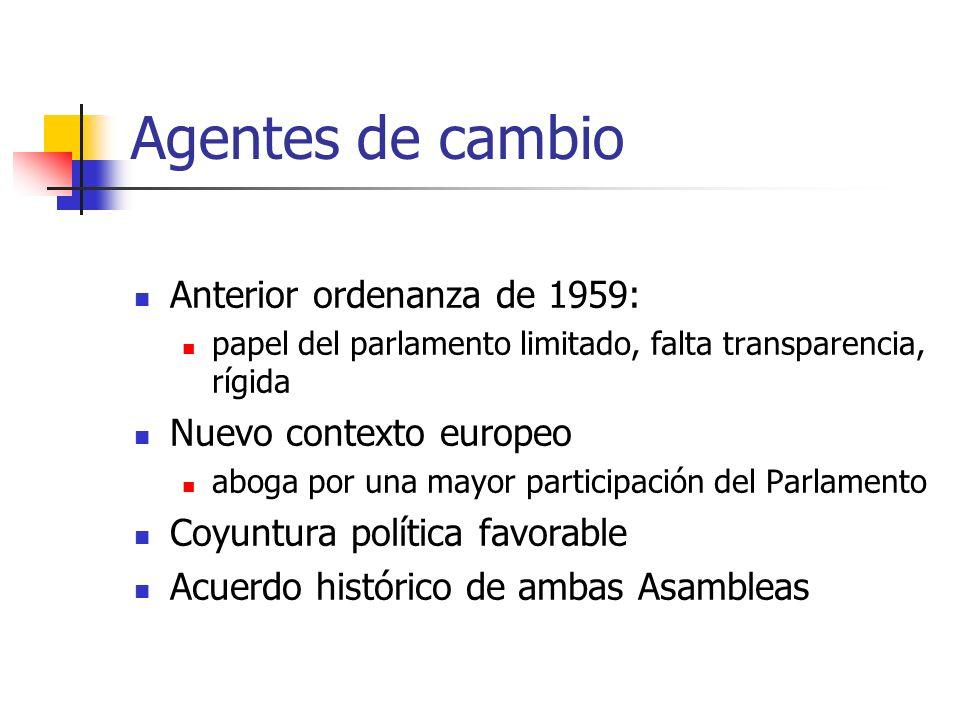 Agentes de cambio Anterior ordenanza de 1959: Nuevo contexto europeo
