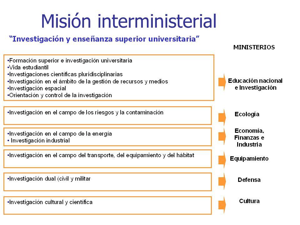 Misión interministerial