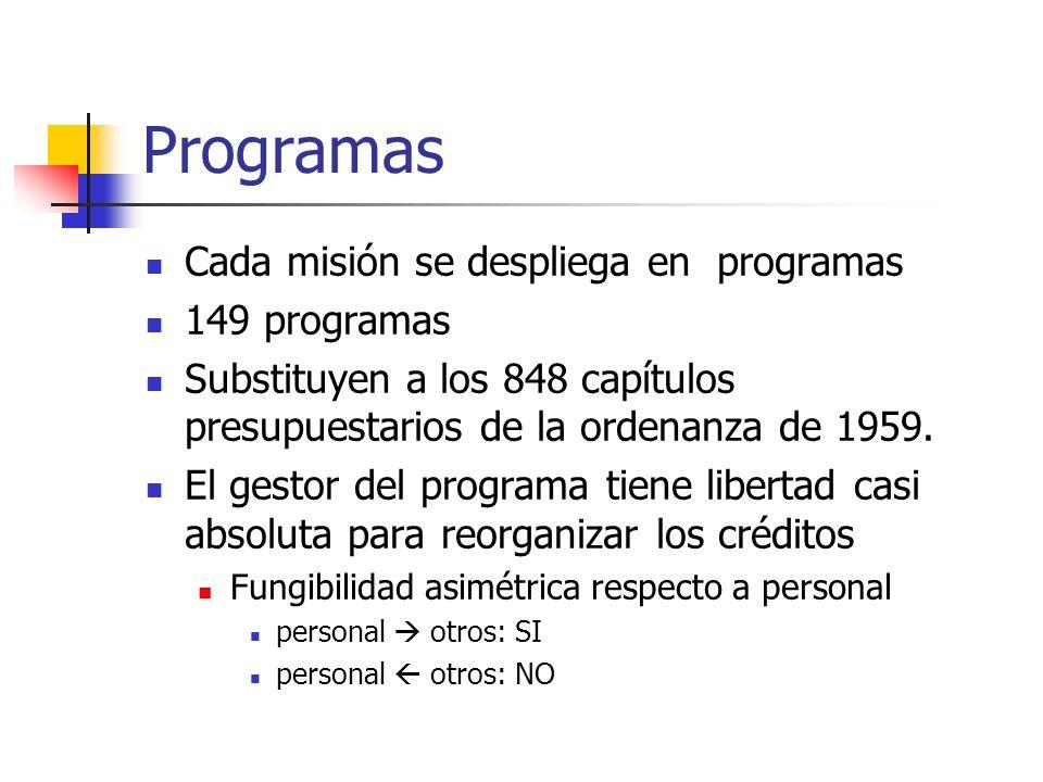 Programas Cada misión se despliega en programas 149 programas