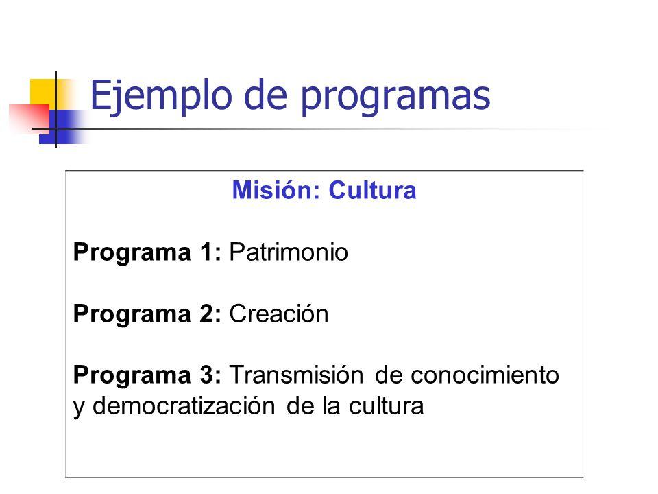 Ejemplo de programas Misión: Cultura Programa 1: Patrimonio