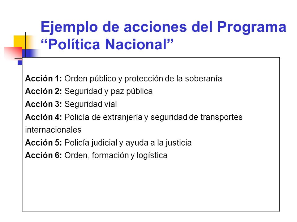 Ejemplo de acciones del Programa Política Nacional
