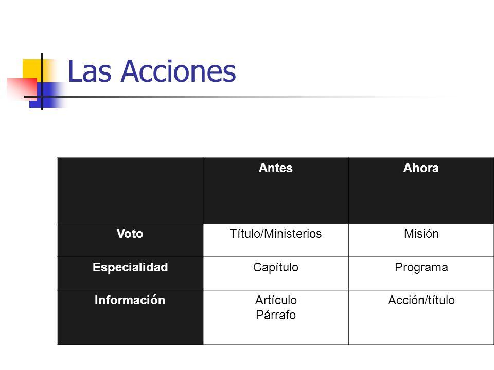 Las Acciones Antes Ahora Voto Título/Ministerios Misión Especialidad