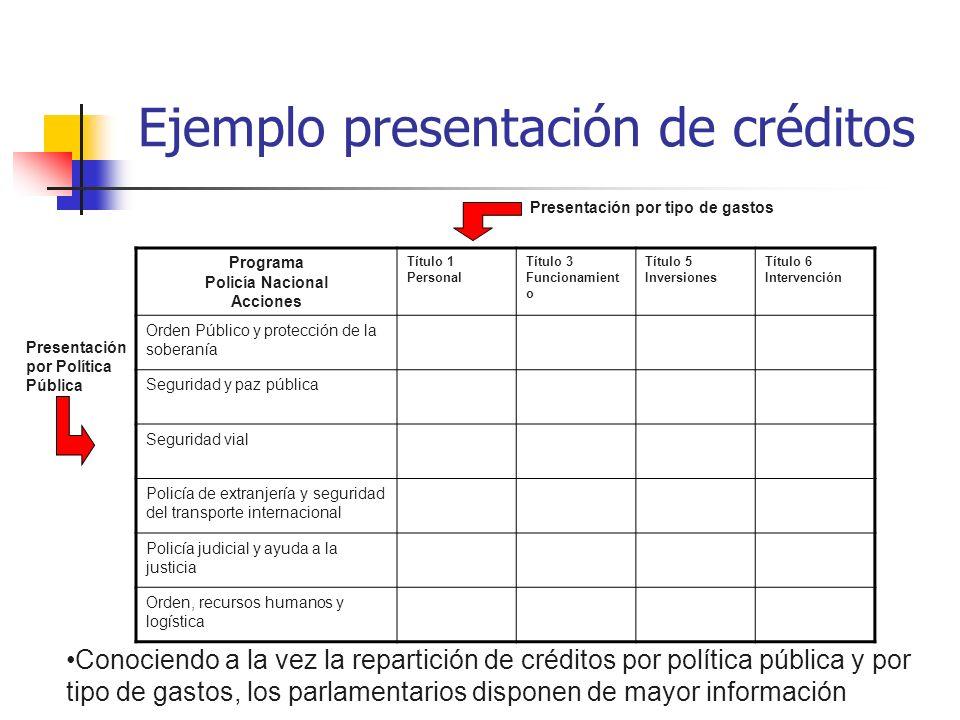 Ejemplo presentación de créditos