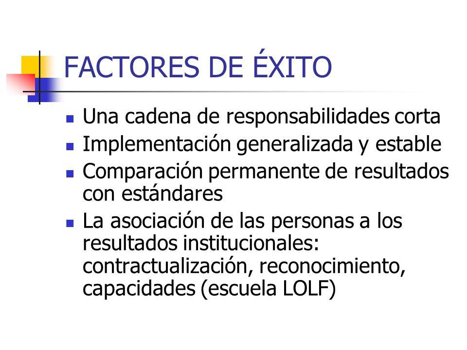 FACTORES DE ÉXITO Una cadena de responsabilidades corta