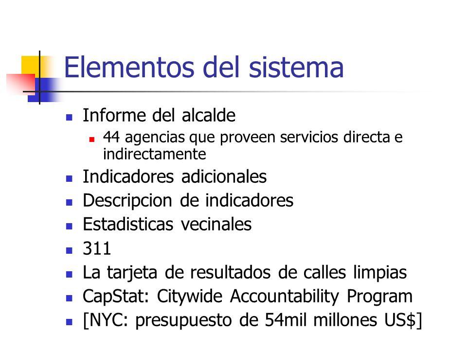 Elementos del sistema Informe del alcalde Indicadores adicionales