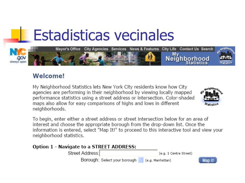 Estadisticas vecinales