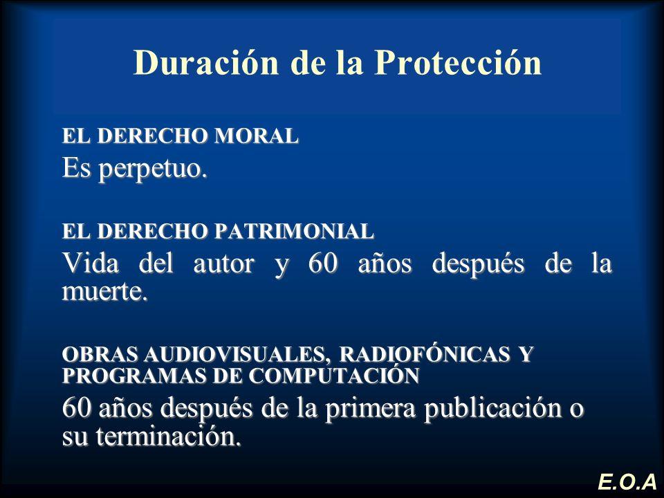 Duración de la Protección