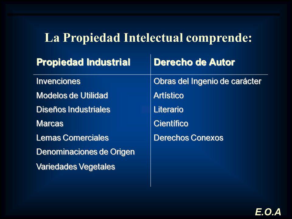 La Propiedad Intelectual comprende: