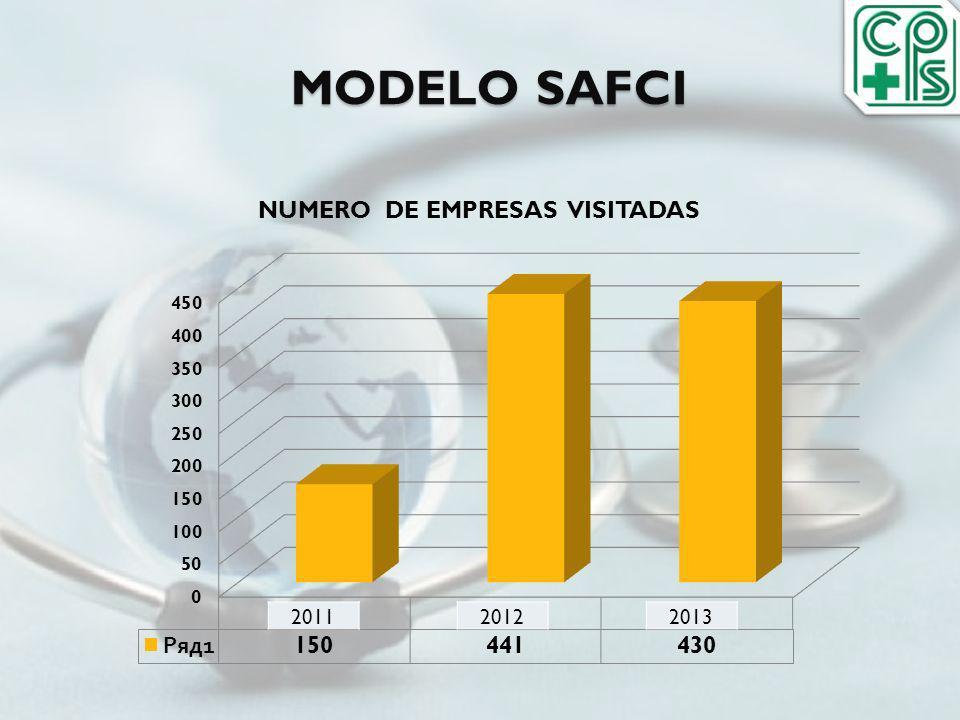 MODELO SAFCI 2011 2012 2013