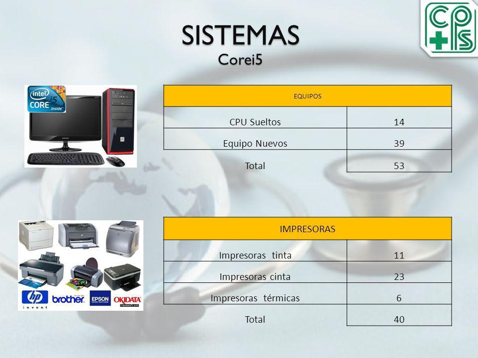 SISTEMAS Corei5 CPU Sueltos 14 Equipo Nuevos 39 Total 53 IMPRESORAS